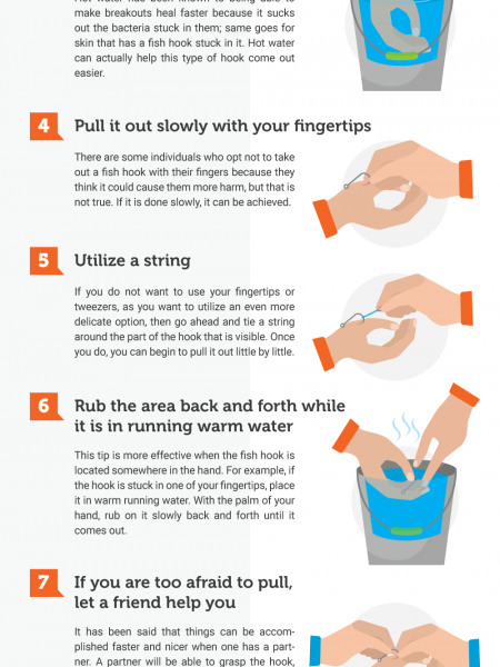 10 Ways to Remove a Fish Hook Stuck in the Skin Infographic