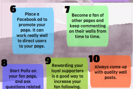 10 ways to viral your facebook fan page! Infographic