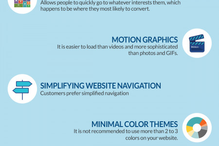 10 Web Design Trends to Follow Infographic