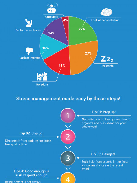 10 Work-Life balance tips for managing Stress Infographic