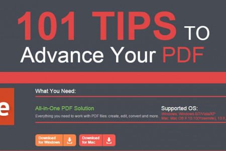 101 PDF Tips to Edit PDF Like a Pro Infographic