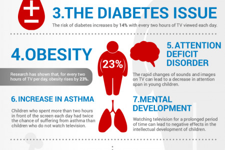 10 Big Health Risks and Effects of Watching too much TV Infographic