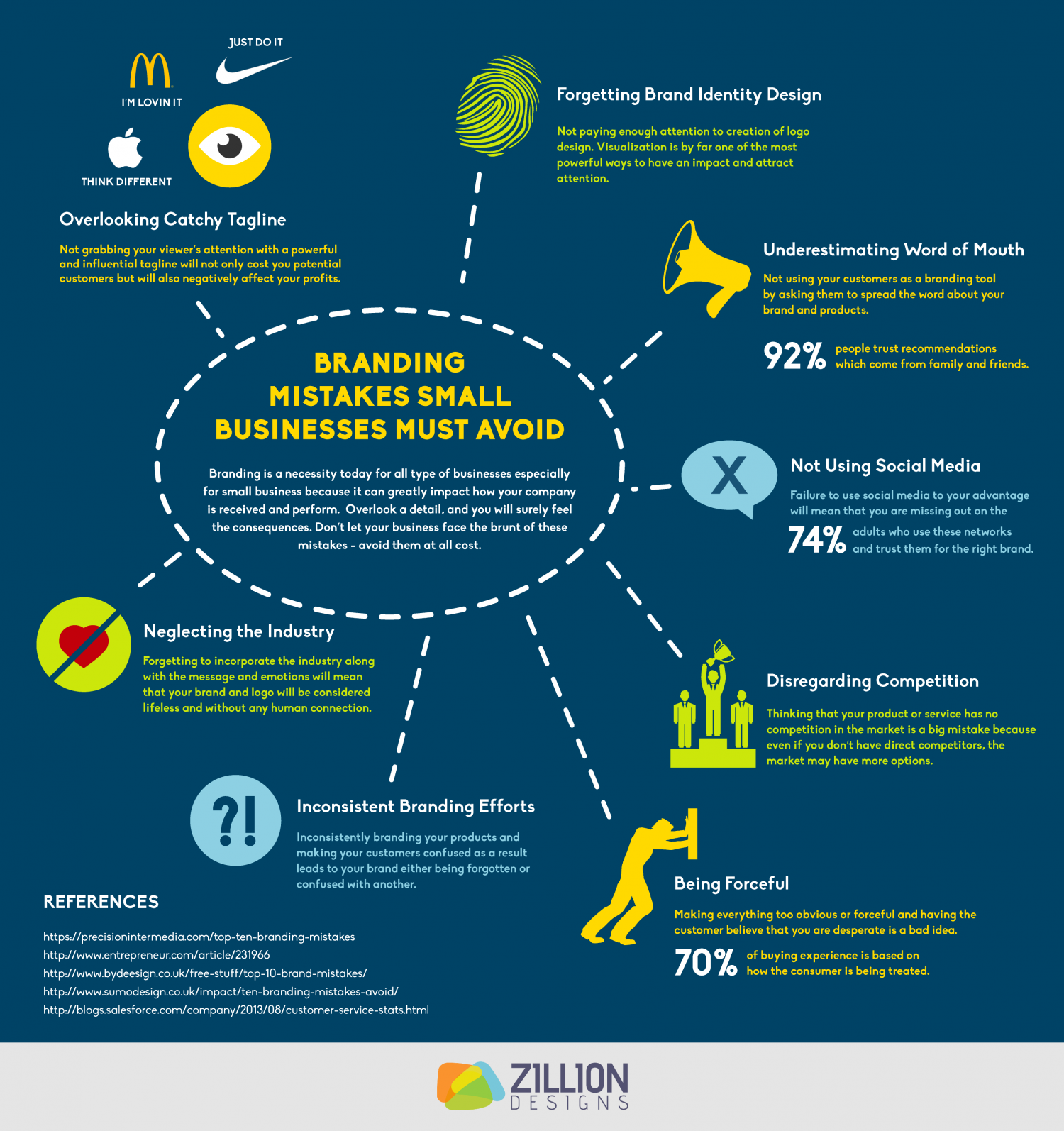 10 Branding Mistakes Small Business Owners Need To Avoid At All Cost Infographic