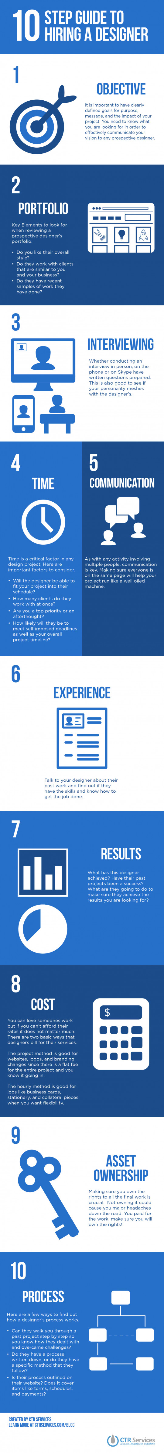 10 Step Guide to Hiring a Designer