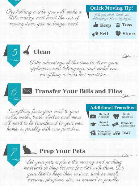 10 Tips to Prepare for a Cross-Country Move Infographic