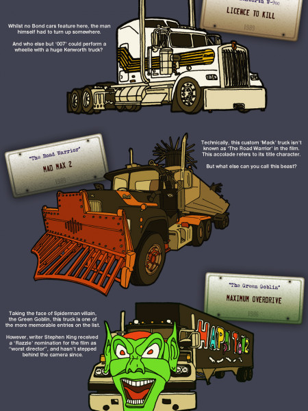 10 of the Most Iconic Movie Trucks Infographic