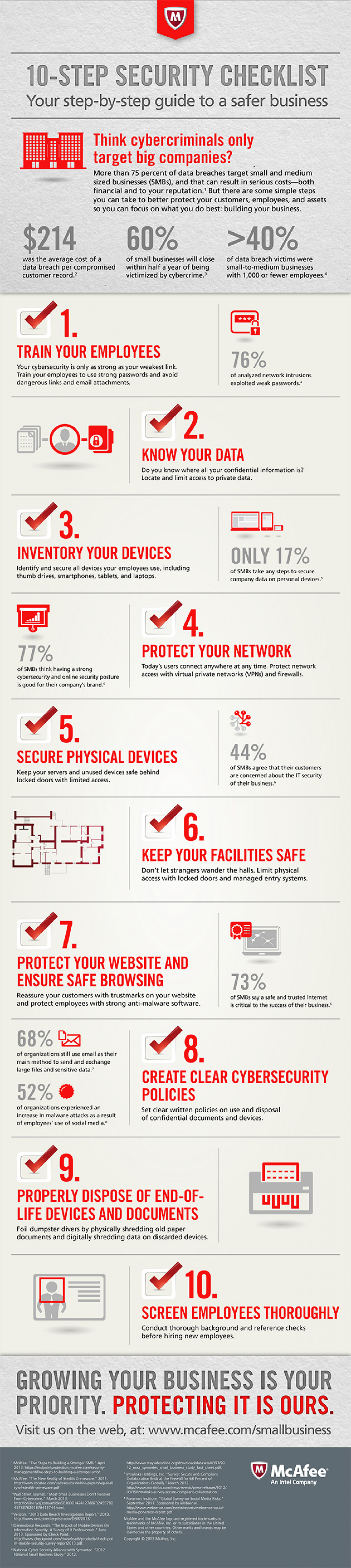 10-Step Security Checklist Infographic