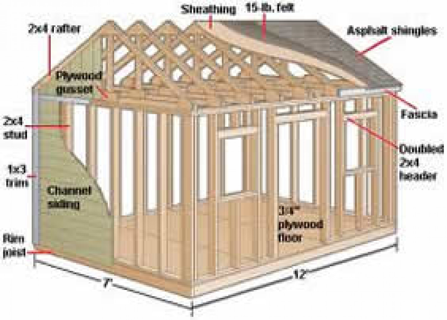 Shed plans for free for Cost of building a roof