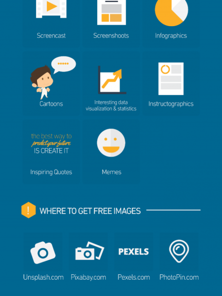 11 Awesome Methods To Create Engaging Visual Content Infographic