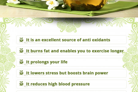 11 Benefits of Green Tea Infographic