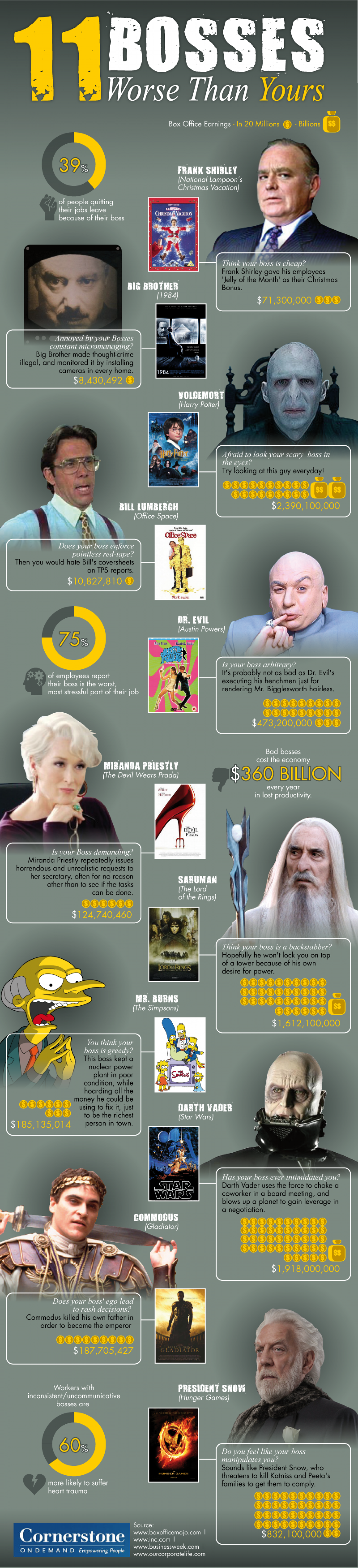 11 Bosses Worse Than Yours  Infographic