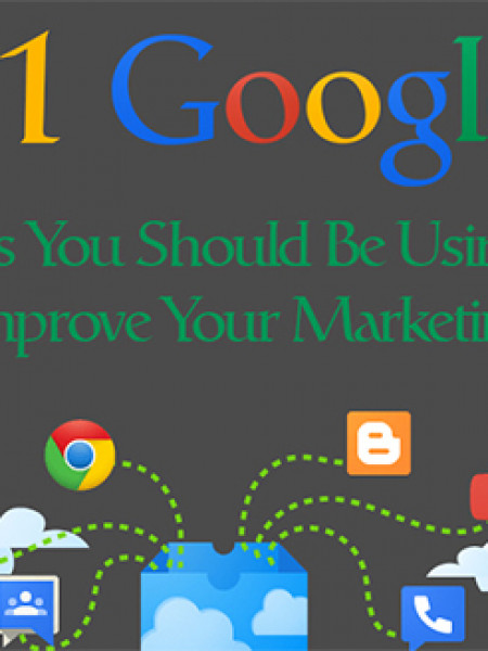 11 Google Tools You Should Be Using To Improve Your Marketing. Infographic