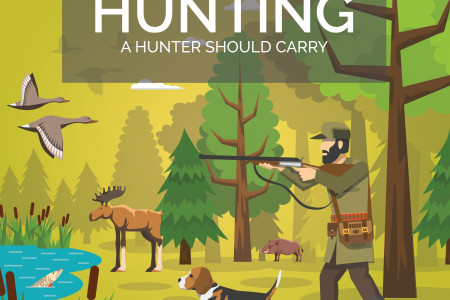 11 hunting equipment a hunter should carry while hunting Infographic