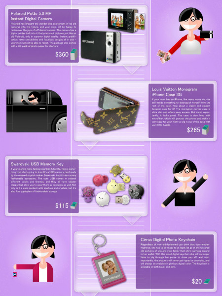 11 Mother Friendly Gadgets for Mother's Day Infographic