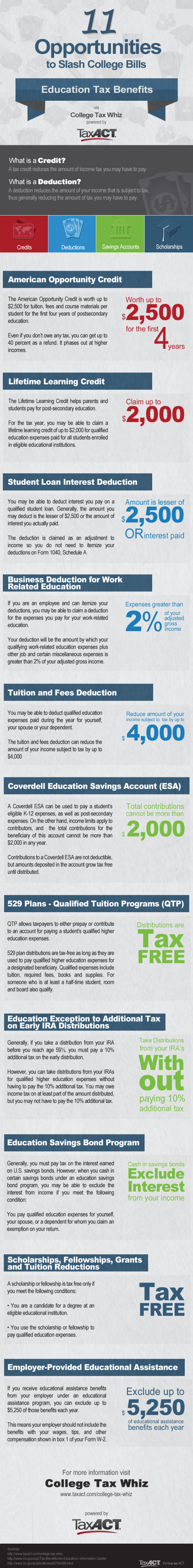 11 Opportunities to Slash College Bills with Education Tax Benefits