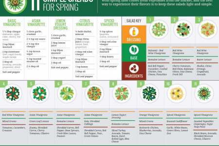 11 Simple Salads for Spring Infographic
