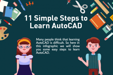 11 Simple Steps to Learn AutoCAD Infographic