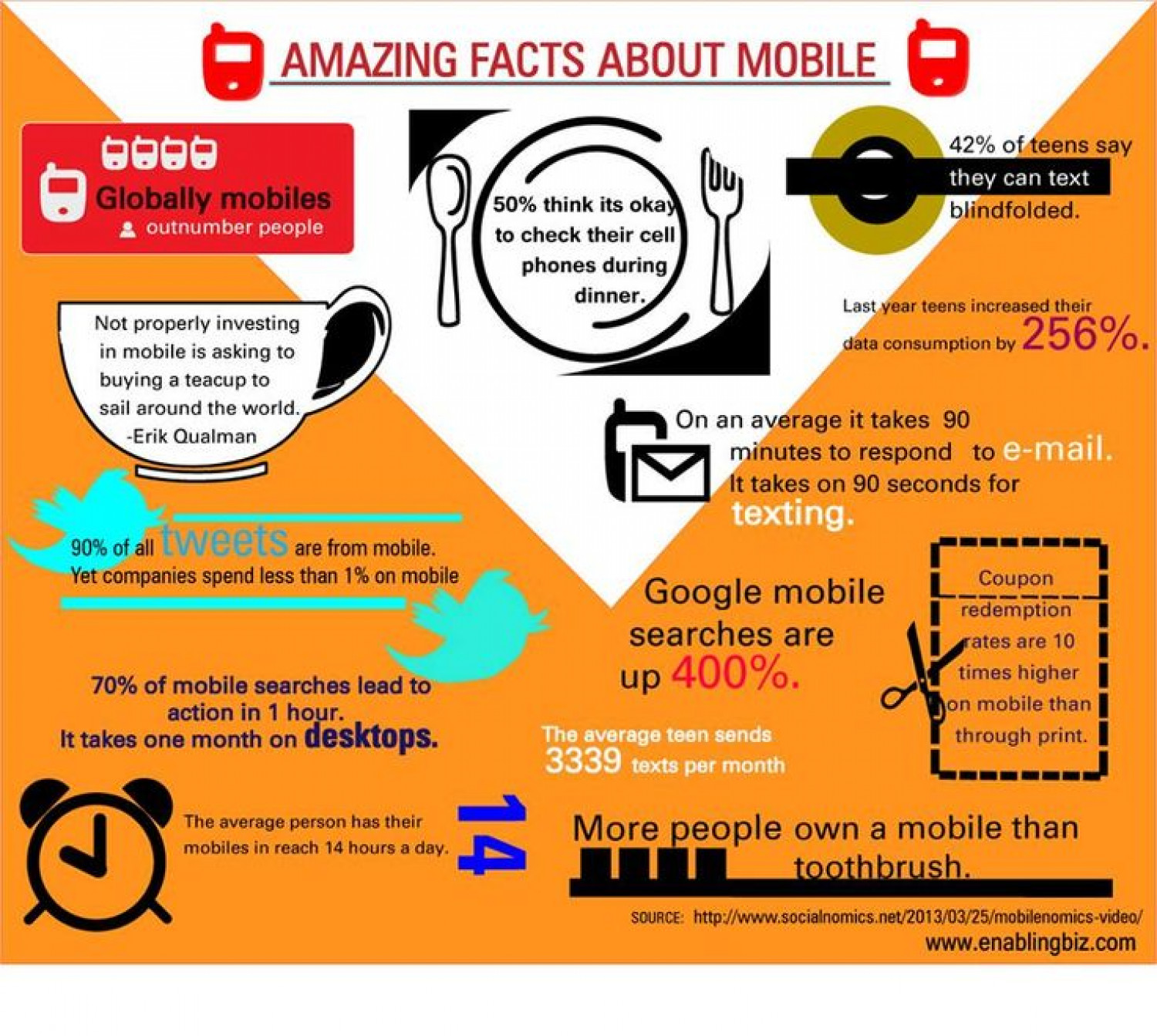 Amazing Facts about Mobile Infographic