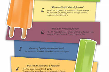 12 Awesome Popsicle Facts Infographic