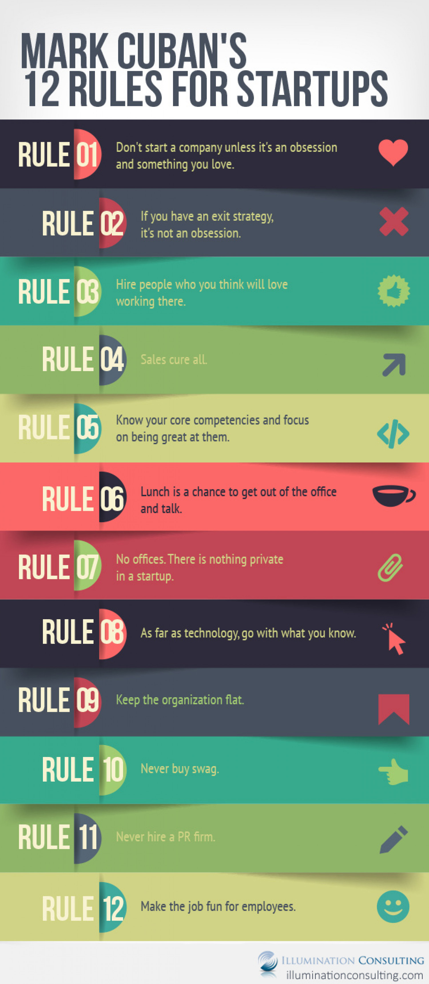 12 Business Startup Rules By Mark Cuban Infographic