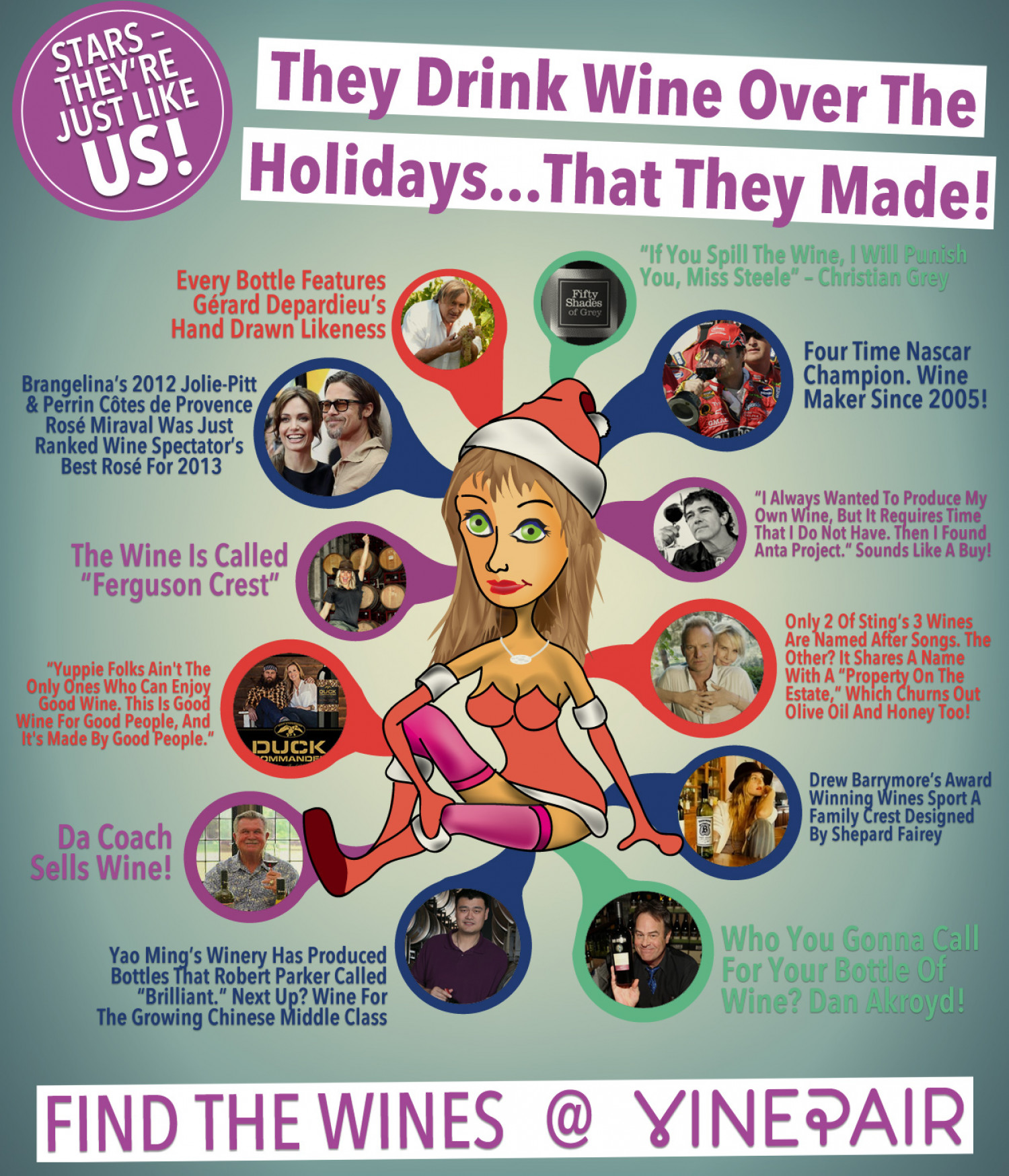 12 Celebrity Made Wines For Each Day Of Christmas Infographic