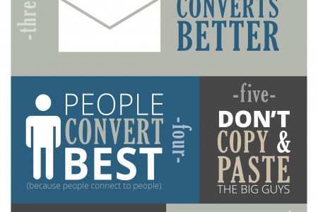 12 Content Marketing Tips for Small Businesses Infographic