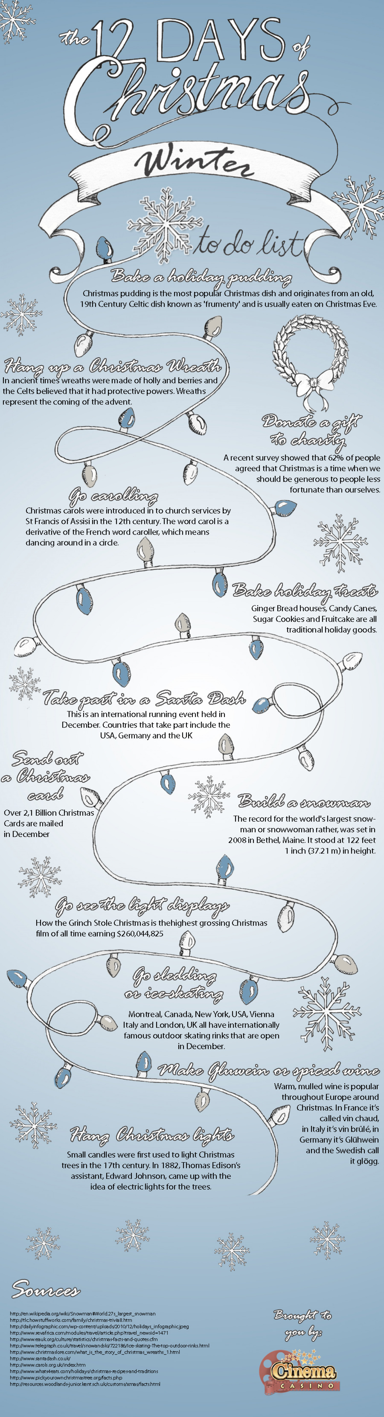12 Days of Christmas - Winter Infographic