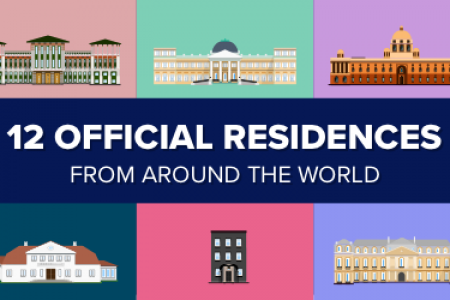 12 Official Residences From Around the World  Infographic