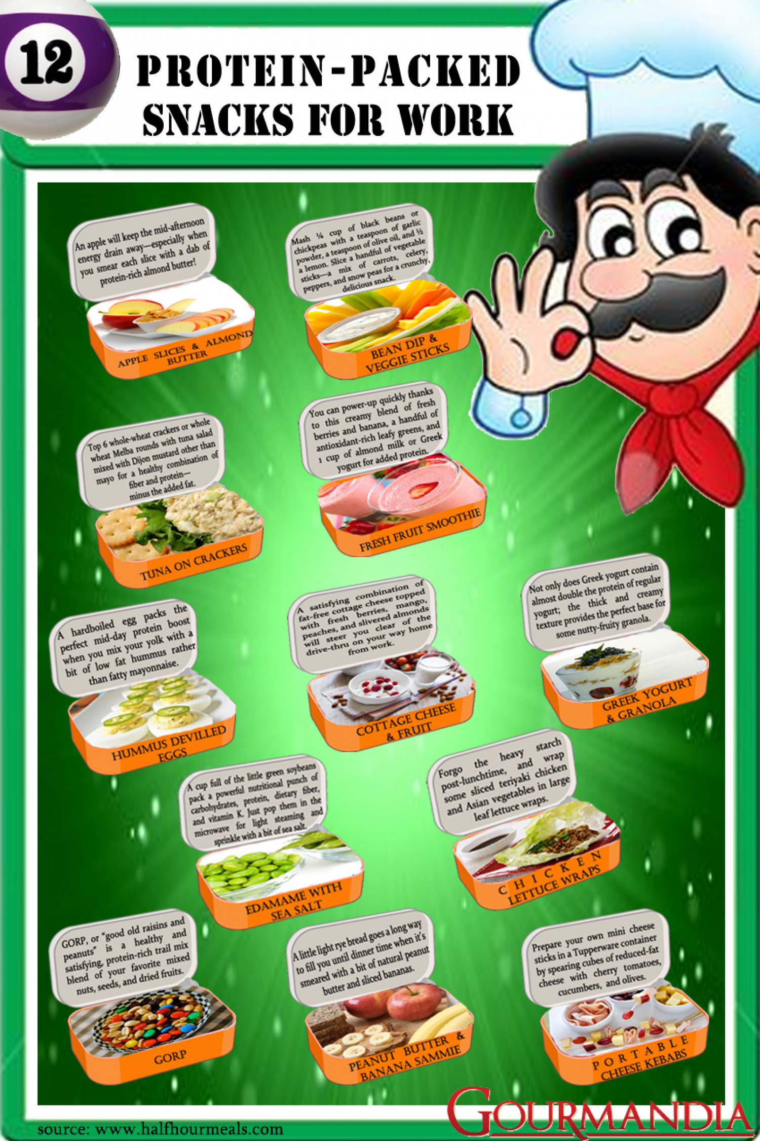 12 Protein-Packed Snacks For Work Infographic