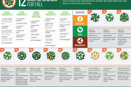 12 Simple Salads for Fall Infographic