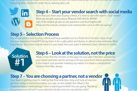 12 Steps to Determine Whether You Need Human Capital Management (HCM) Infographic