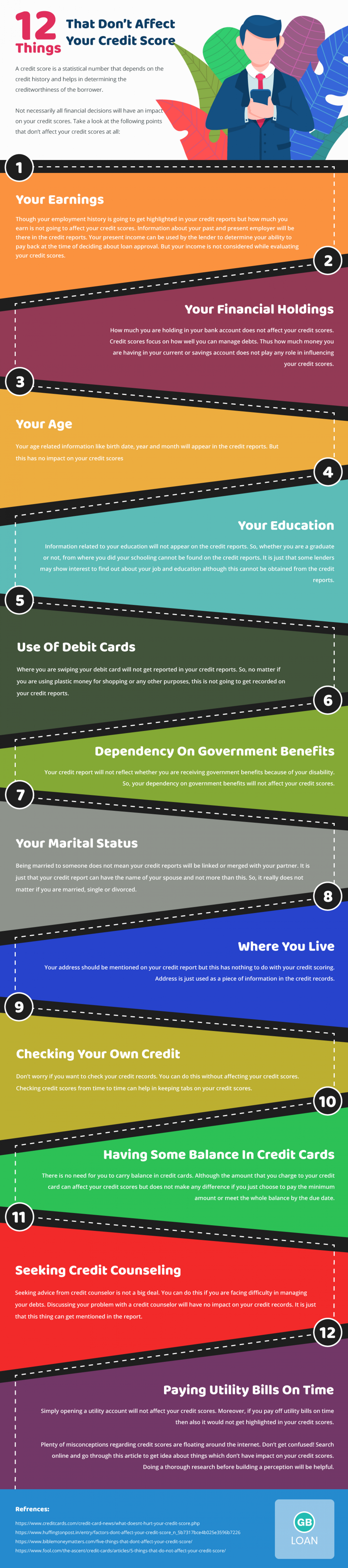 Things That Do Not Affect Your Credit Score Infographic