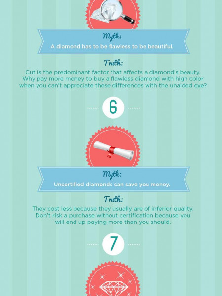 12 things You Need to Know to Become a Smart Diamond Shopper Infographic