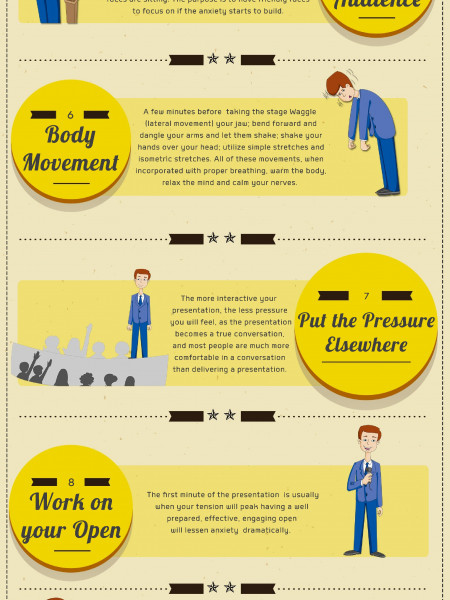12 Tips to Overcome Public Speaking Jitters Infographic