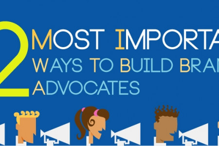12 Ways To Build Brand Advocates Infographic