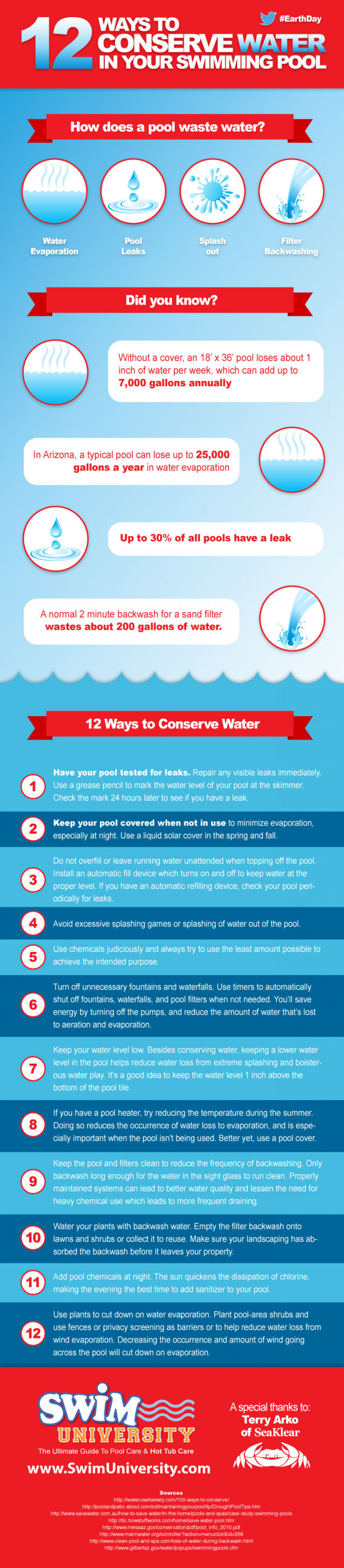 12 Ways to Conserve Water in your Swimming Pool Infographic