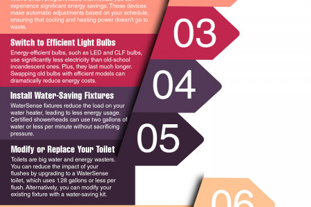 12 Ways to Put Your Home on an Energy Diet Infographic