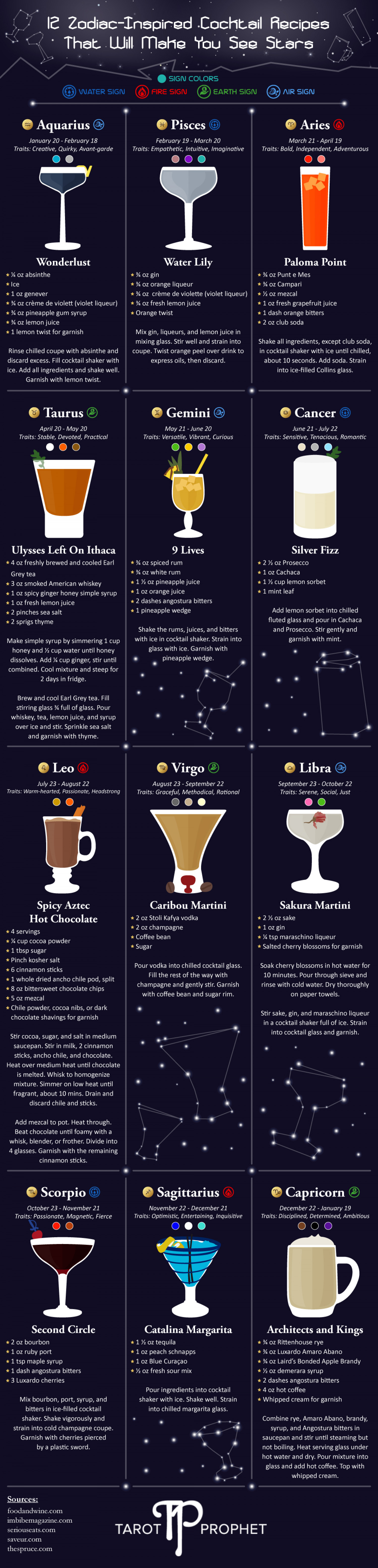 12 Zodiac-Inspired Cocktail Recipes That Will Make You See Stars Infographic