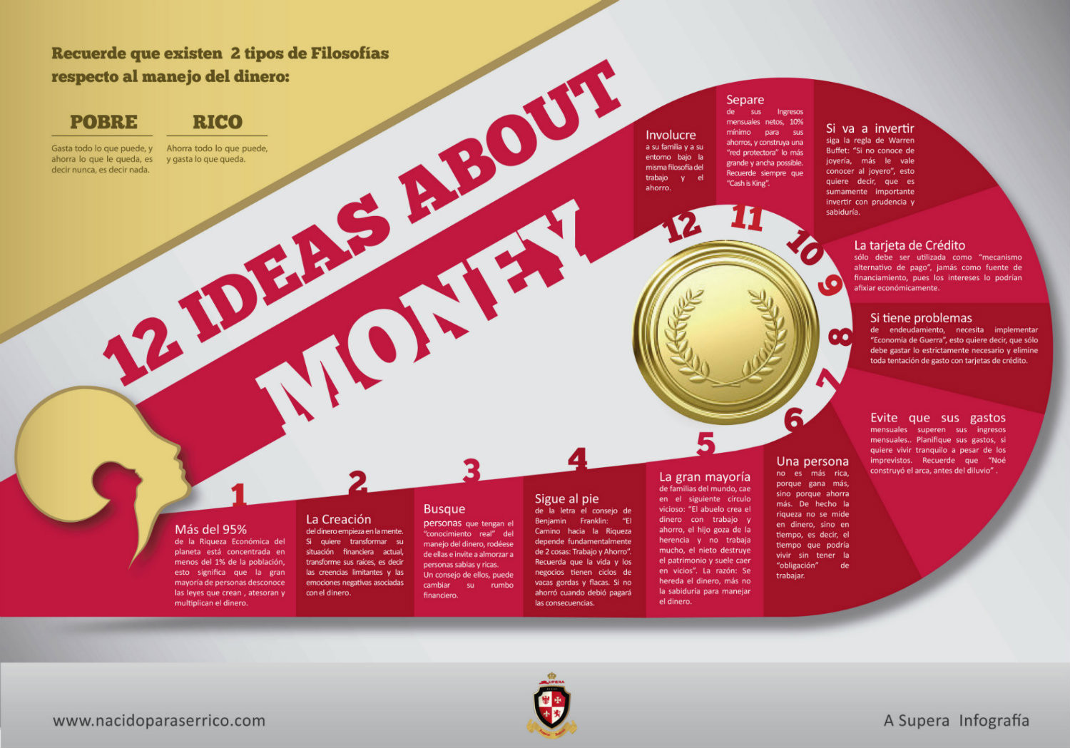 12 Ideas About Money Infographic