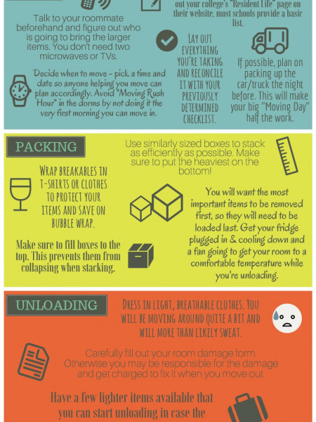 12 Tips To Painlessly Move Into Your Dorm! Infographic