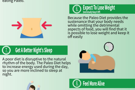 13 Awesome Benefits of the Paleo Diet  Infographic