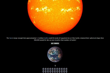 1.3 Million Earths Infographic