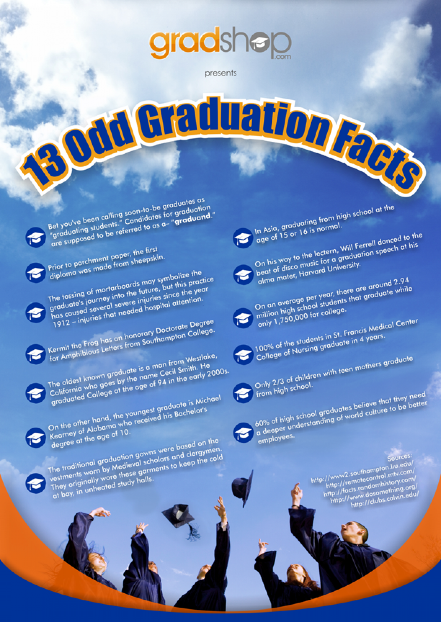 13 Odd Graduation Facts Infographic