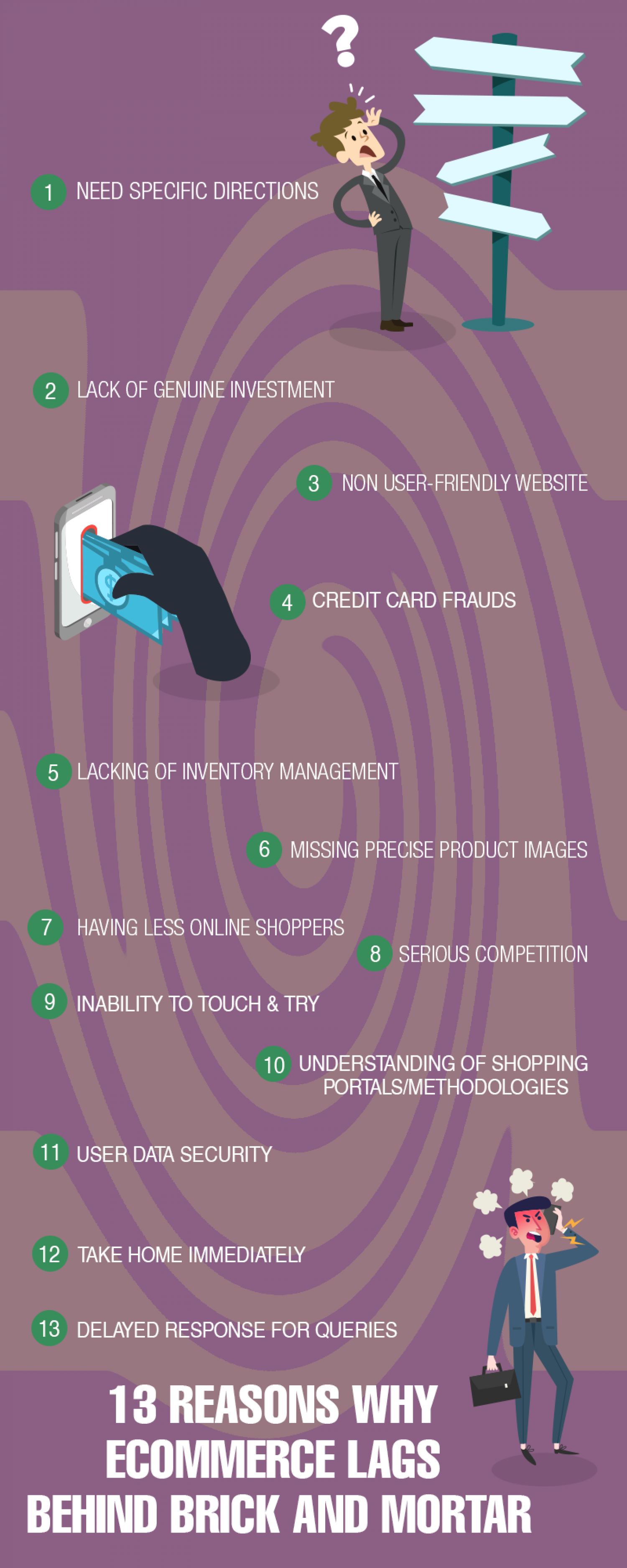 13 Reasons Why E-commerce Lags Behind Brick & Mortar Infographic