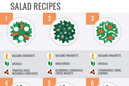 13 Simple Salads for Summer (Vertical) Infographic