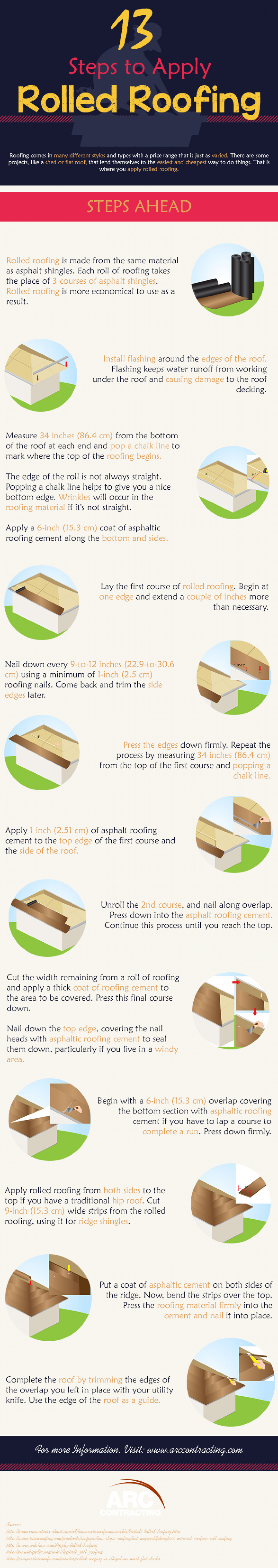 13 Steps to Apply Rolled Roofing Infographic