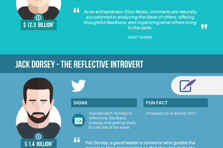 13 Tactics Which Successful Introvert Entrepreneurs Use to Conquer the Extrovert World Infographic