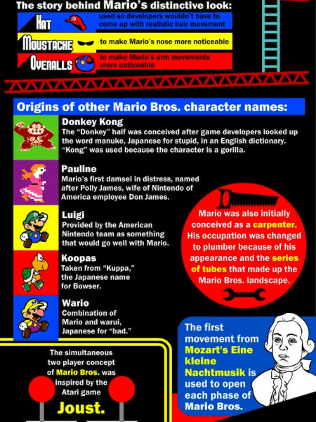 13 Things Worth Knowing About Super Mario Infographic