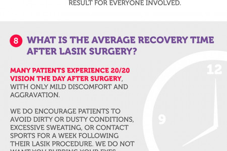 13 Things You Should Know Before Selecting a LASIK Surgeon Infographic