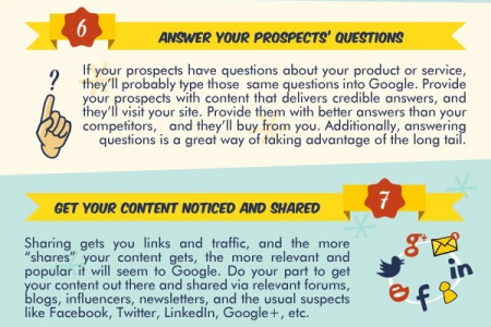 13 tips for writing content that ranks in 2014 Infographic